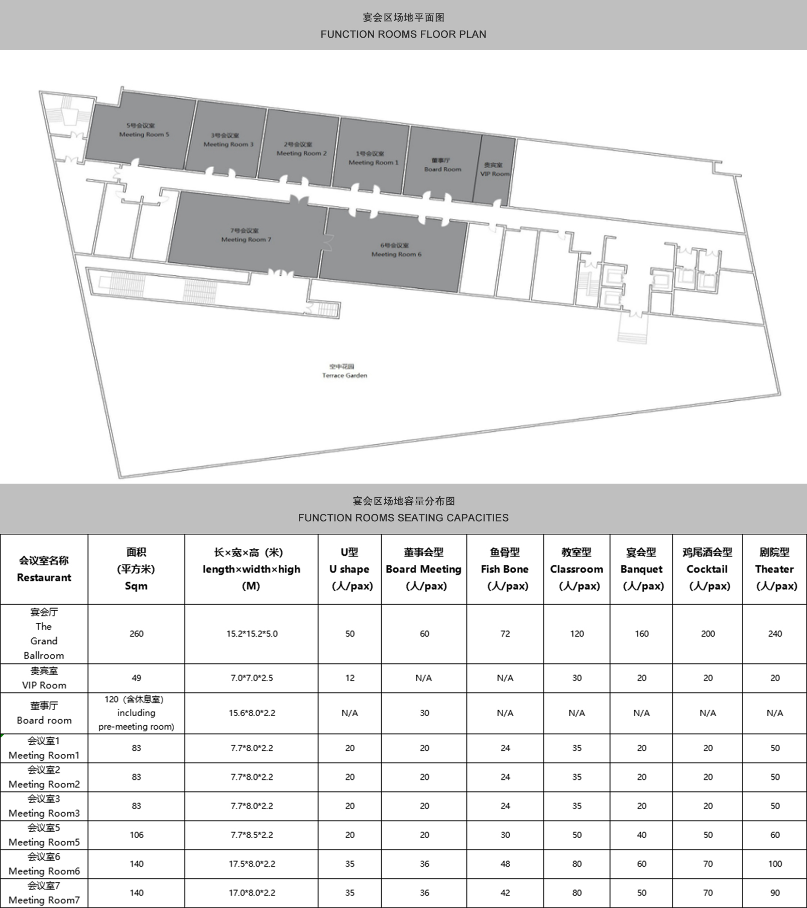 宴会区场地平面图和宴会区场地容量分布图